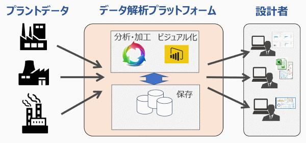 data-analysis-600